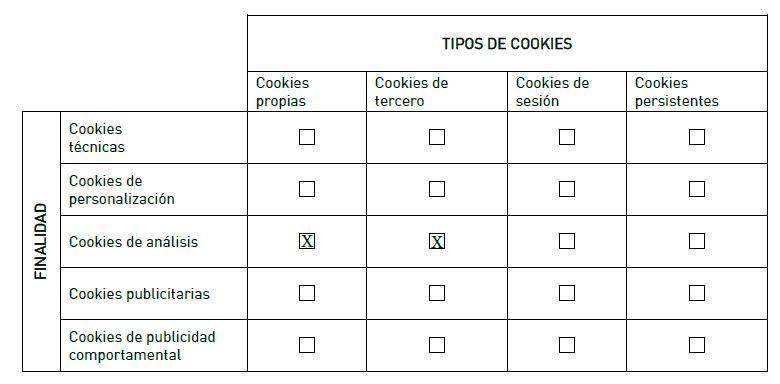 Cuadro Cookies